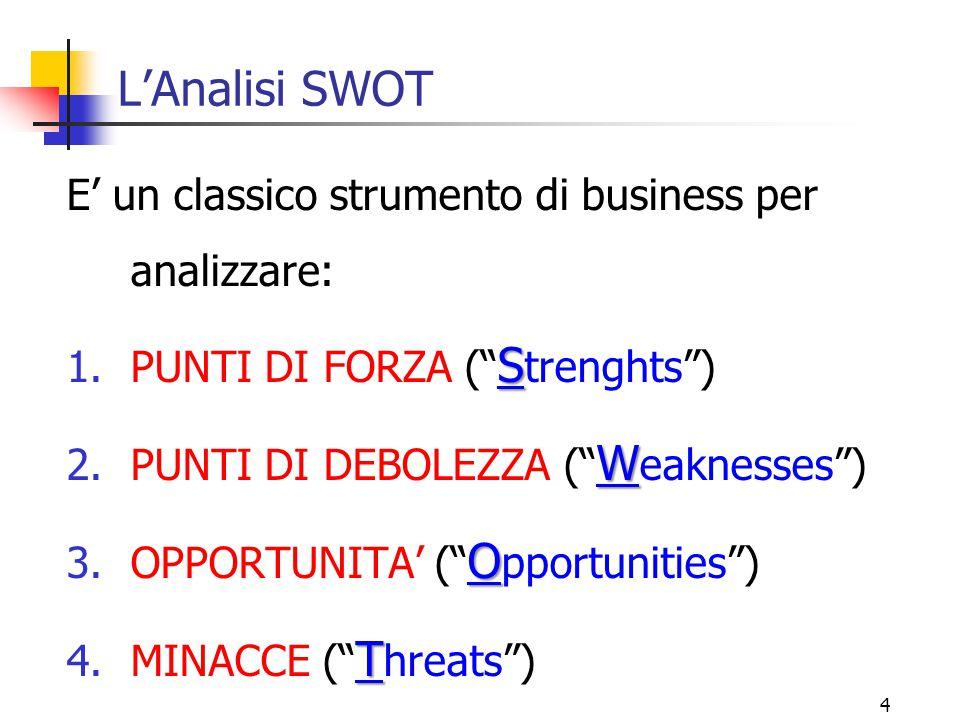 4 L'Analisi SWOT E' un classico strumento di business per analizzare: S 1.PUNTI DI FORZA ( S trenghts ) W 2.PUNTI DI DEBOLEZZA ( W eaknesses ) O 3.OPPORTUNITA' ( O pportunities ) T 4.MINACCE ( T hreats )