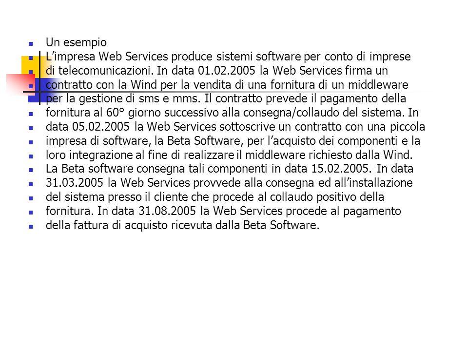 Un esempio L'impresa Web Services produce sistemi software per conto di imprese di telecomunicazioni.