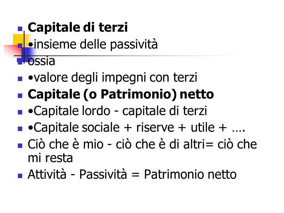Capitale di terzi insieme delle passività ossia valore degli impegni con terzi Capitale (o Patrimonio) netto Capitale lordo - capitale di terzi Capitale sociale + riserve + utile + ….