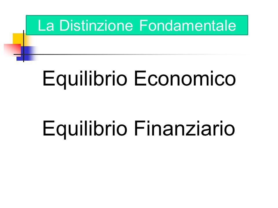 Equilibrio Economico Equilibrio Finanziario La Distinzione Fondamentale