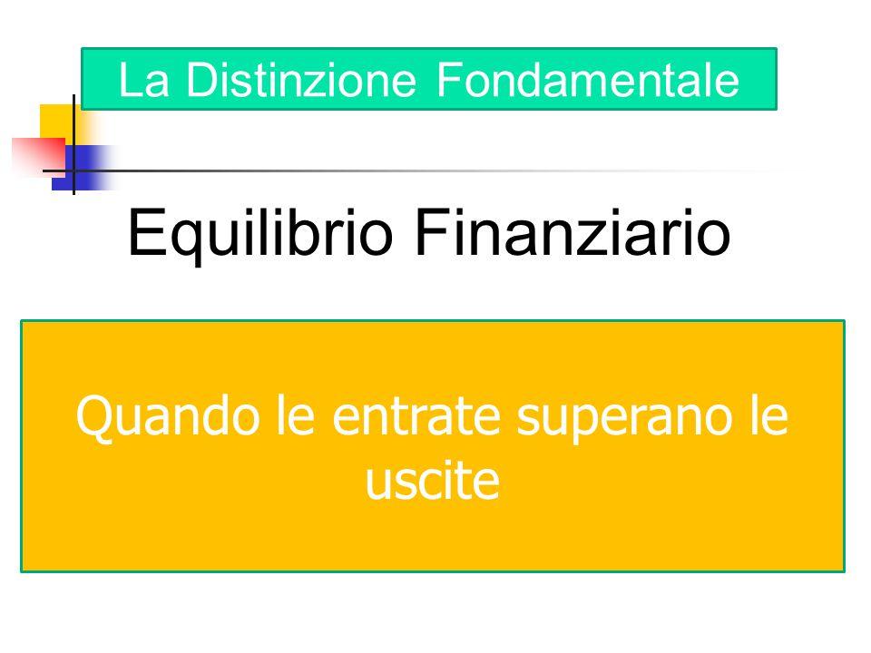 Equilibrio Finanziario La Distinzione Fondamentale Quando le entrate superano le uscite