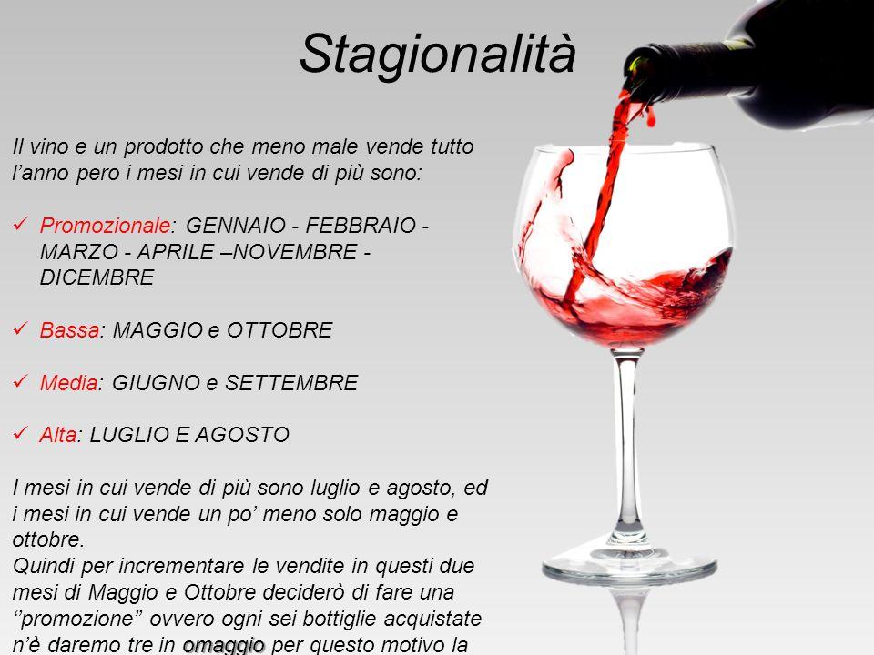 Stagionalità Il vino e un prodotto che meno male vende tutto l'anno pero i mesi in cui vende di più sono: Promozionale: GENNAIO - FEBBRAIO - MARZO - A