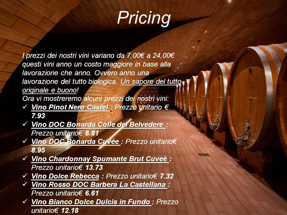 Pricing Un sapore del tutto originale e buono I prezzi dei nostri vini variano da 7,00€ a 24,00€ questi vini anno un costo maggiore in base alla lavor