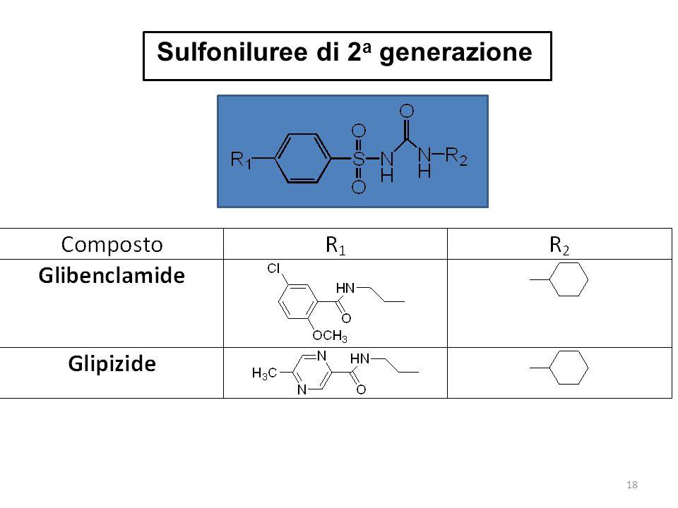 Sulfoniluree di 2 a generazione 18