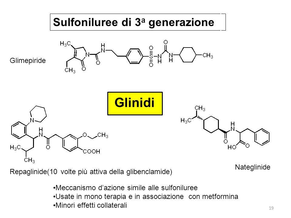Sulfoniluree di 3 a generazione Glimepiride Glinidi Meccanismo d'azione simile alle sulfoniluree Usate in mono terapia e in associazione con metformin