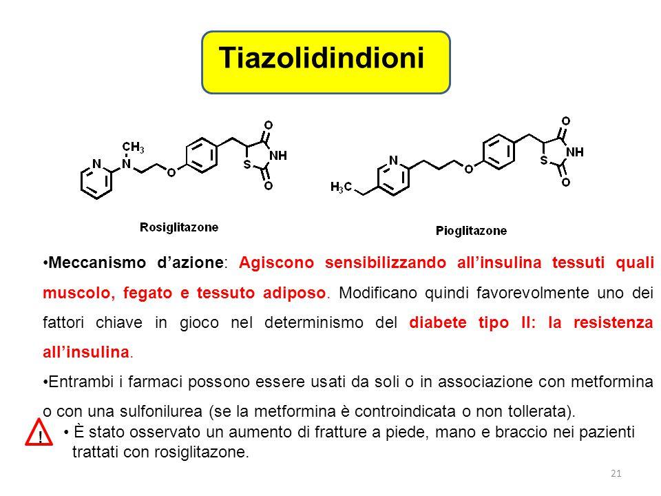 Tiazolidindioni Meccanismo d'azione: Agiscono sensibilizzando all'insulina tessuti quali muscolo, fegato e tessuto adiposo. Modificano quindi favorevo