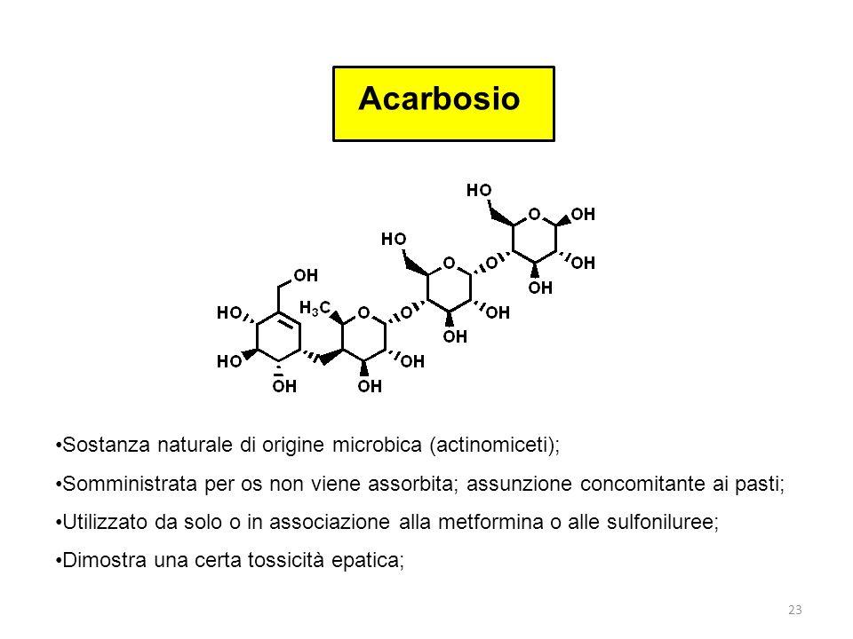 Acarbosio Sostanza naturale di origine microbica (actinomiceti); Somministrata per os non viene assorbita; assunzione concomitante ai pasti; Utilizzat