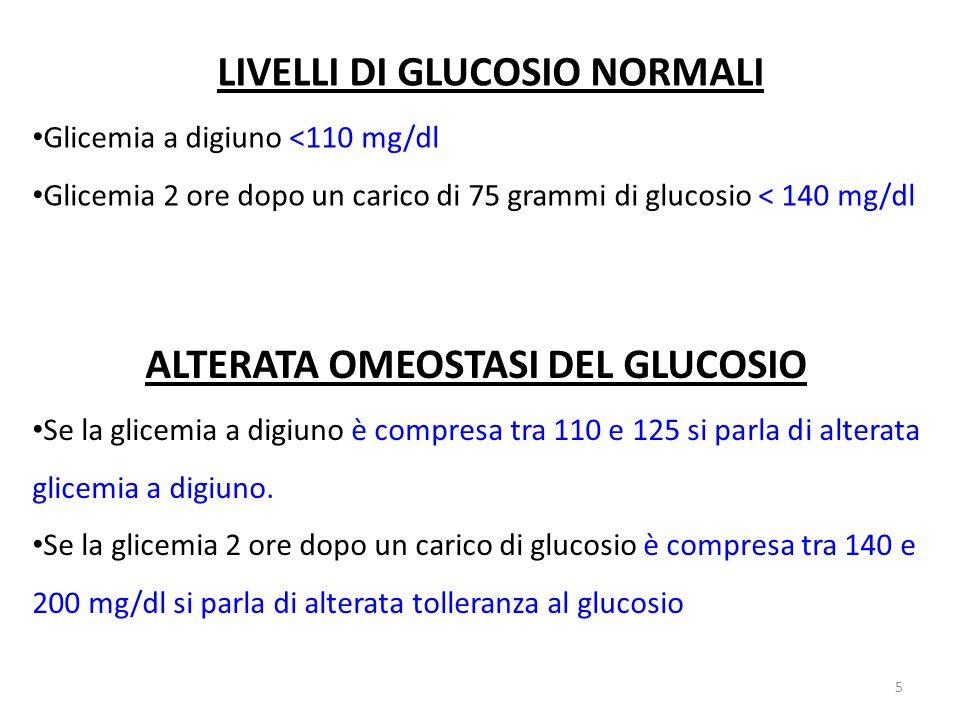LIVELLI DI GLUCOSIO NORMALI Glicemia a digiuno <110 mg/dl Glicemia 2 ore dopo un carico di 75 grammi di glucosio < 140 mg/dl ALTERATA OMEOSTASI DEL GL