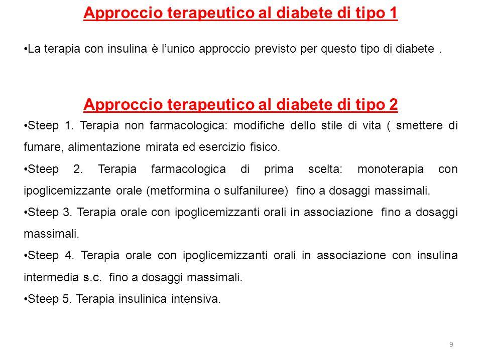 9 Approccio terapeutico al diabete di tipo 1 La terapia con insulina è l'unico approccio previsto per questo tipo di diabete. Approccio terapeutico al