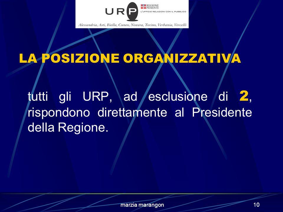 marzia marangon10 LA POSIZIONE ORGANIZZATIVA tutti gli URP, ad esclusione di 2, rispondono direttamente al Presidente della Regione.
