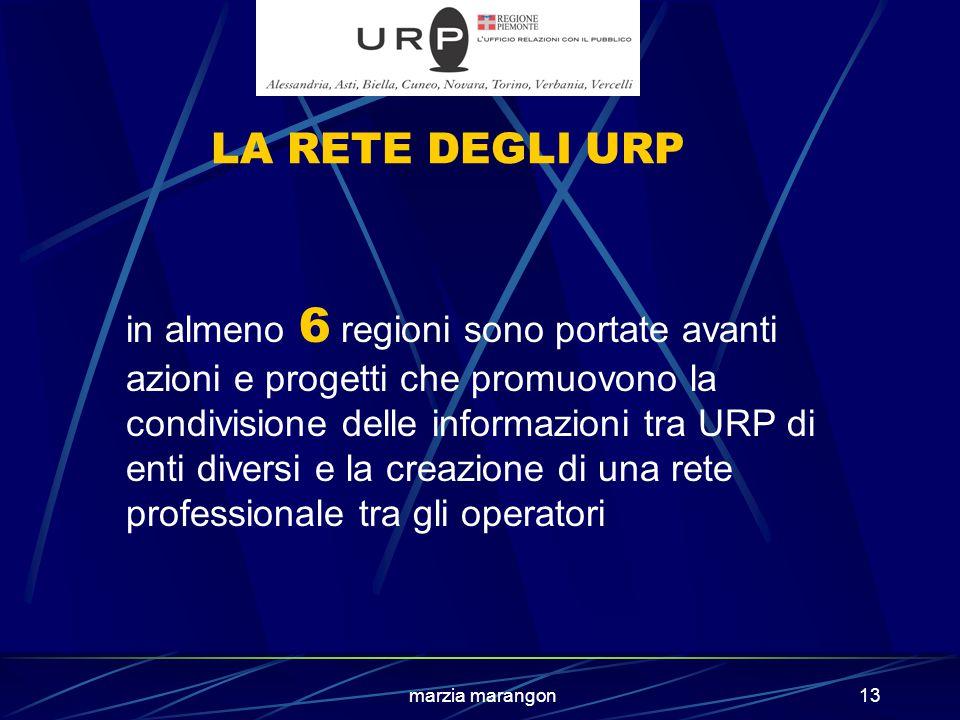 marzia marangon13 LA RETE DEGLI URP in almeno 6 regioni sono portate avanti azioni e progetti che promuovono la condivisione delle informazioni tra URP di enti diversi e la creazione di una rete professionale tra gli operatori