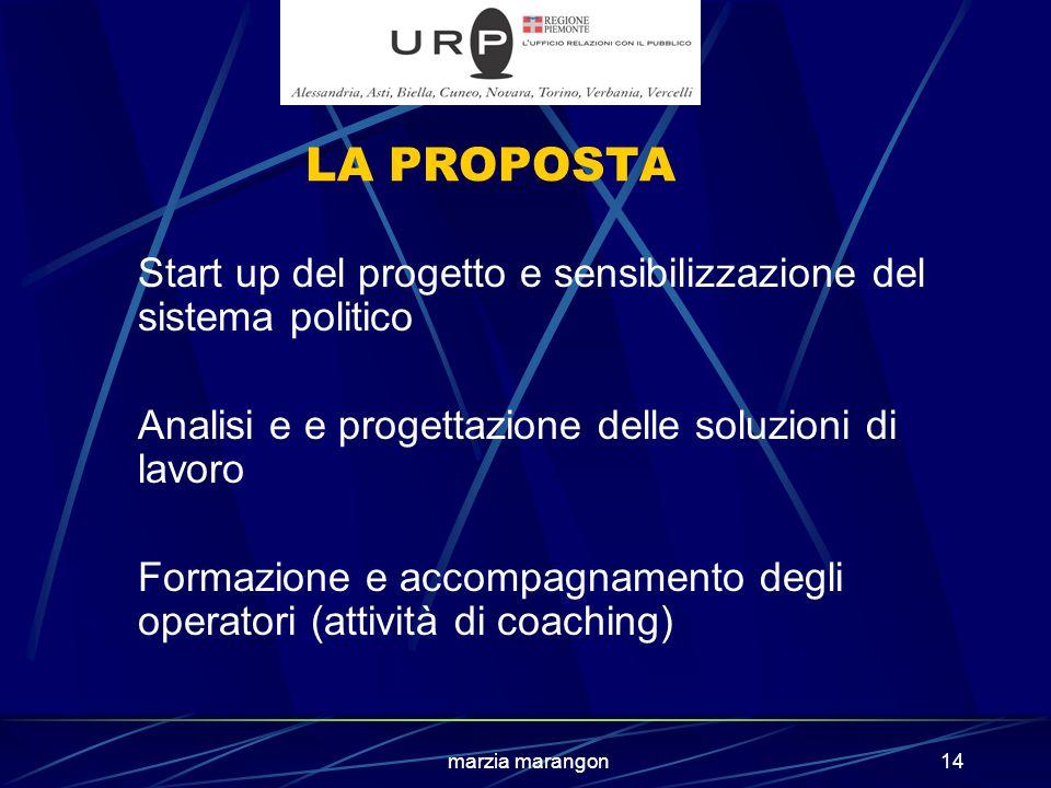 marzia marangon14 LA PROPOSTA Start up del progetto e sensibilizzazione del sistema politico Analisi e e progettazione delle soluzioni di lavoro Formazione e accompagnamento degli operatori (attività di coaching)