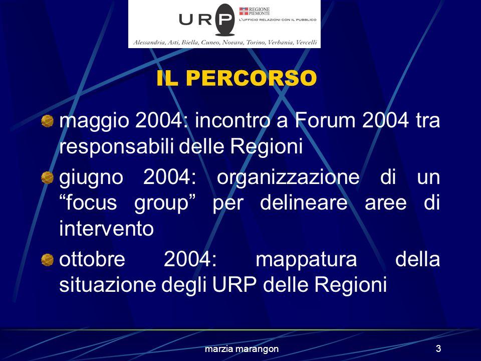 marzia marangon3 IL PERCORSO maggio 2004: incontro a Forum 2004 tra responsabili delle Regioni giugno 2004: organizzazione di un focus group per delineare aree di intervento ottobre 2004: mappatura della situazione degli URP delle Regioni