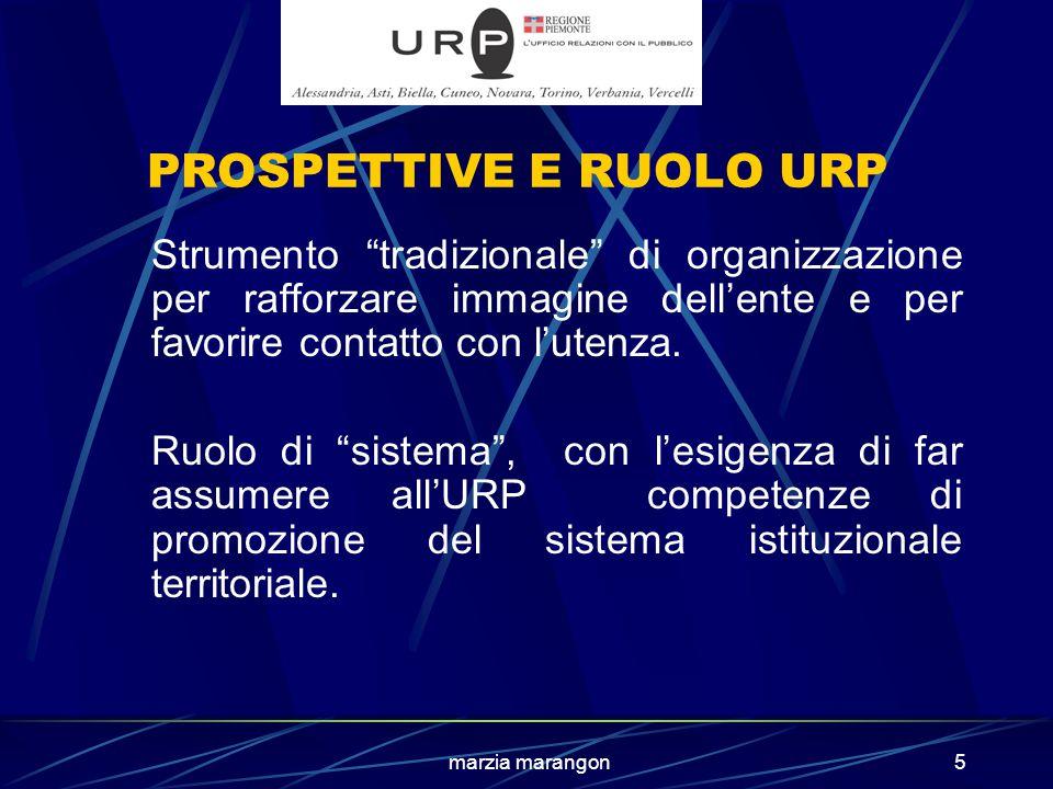 marzia marangon5 PROSPETTIVE E RUOLO URP Strumento tradizionale di organizzazione per rafforzare immagine dell'ente e per favorire contatto con l'utenza.