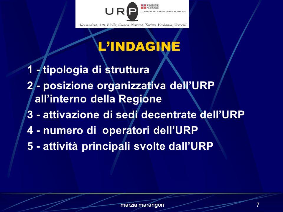 marzia marangon7 L'INDAGINE 1 - tipologia di struttura 2 - posizione organizzativa dell'URP all'interno della Regione 3 - attivazione di sedi decentrate dell'URP 4 - numero di operatori dell'URP 5 - attività principali svolte dall'URP