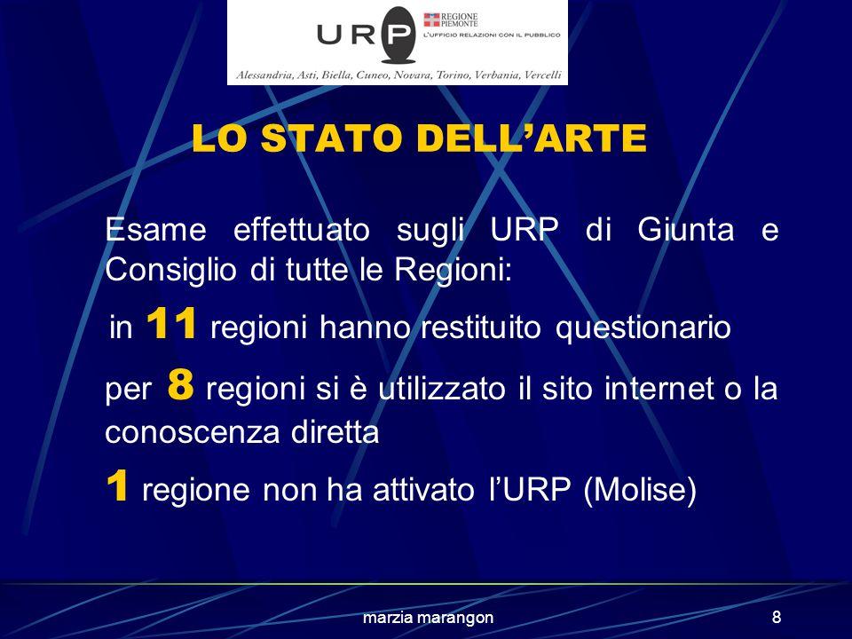 marzia marangon8 LO STATO DELL'ARTE Esame effettuato sugli URP di Giunta e Consiglio di tutte le Regioni: in 11 regioni hanno restituito questionario per 8 regioni si è utilizzato il sito internet o la conoscenza diretta 1 regione non ha attivato l'URP (Molise)