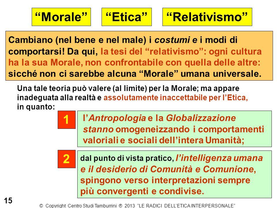 """""""Etica""""""""Morale"""" Cambiano (nel bene e nel male) i costumi e i modi di comportarsi! Da qui, la tesi del """"relativismo"""": ogni cultura ha la sua Morale, no"""