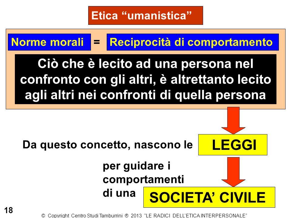 Norme moraliReciprocità di comportamento = Ciò che è lecito ad una persona nel confronto con gli altri, è altrettanto lecito agli altri nei confronti