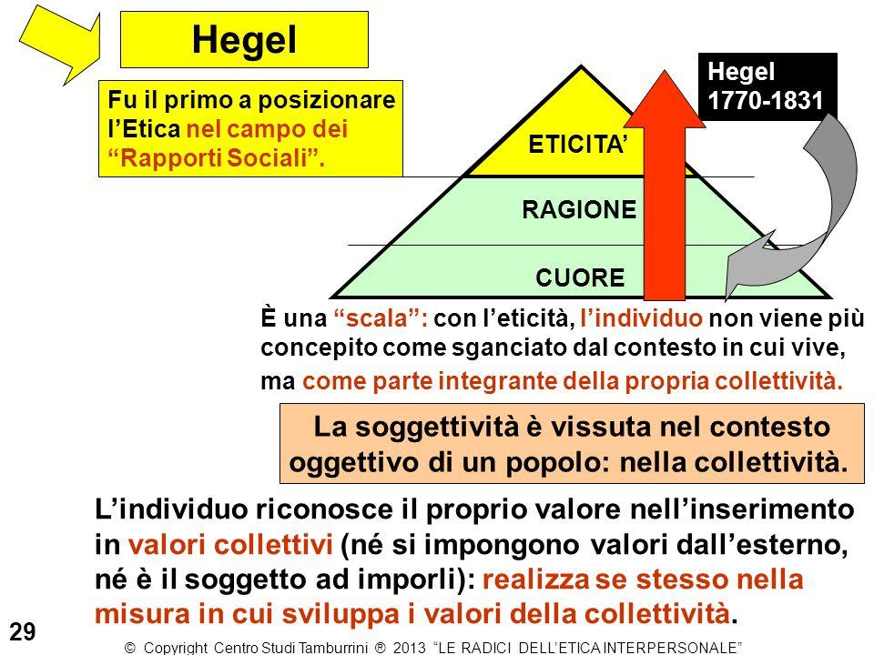 """Hegel CUORE RAGIONE ETICITA' È una """"scala"""": con l'eticità, l'individuo non viene più concepito come sganciato dal contesto in cui vive, ma come parte"""
