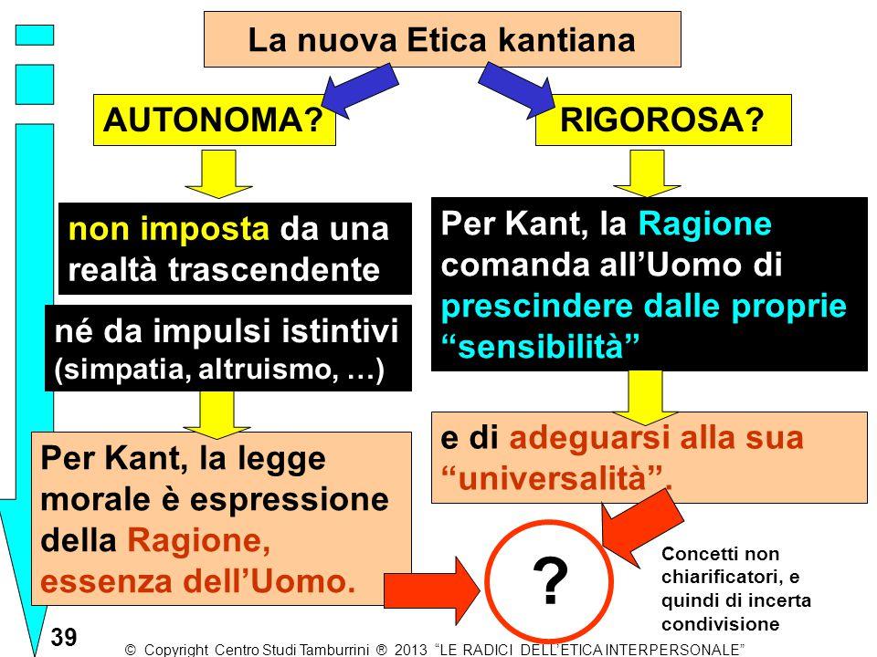 La nuova Etica kantiana RIGOROSA? non imposta da una realtà trascendente AUTONOMA? Per Kant, la legge morale è espressione della Ragione, essenza dell