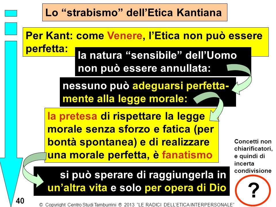 """Lo """"strabismo"""" dell'Etica Kantiana Per Kant: come Venere, l'Etica non può essere perfetta: la natura """"sensibile"""" dell'Uomo non può essere annullata: n"""