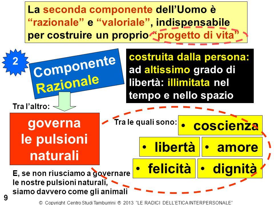 """La seconda componente dell'Uomo è """"razionale"""" e """"valoriale"""", indispensabile per costruire un proprio """"progetto di vita"""" 2 Componente Razionale costrui"""
