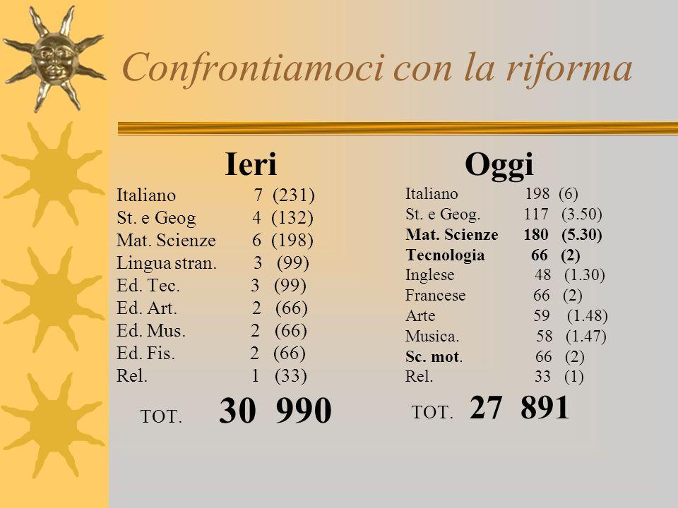 Discipline e tempi scolastici fino ad oggi Tempo normale Italiano 7 (231) St. e Geog. 4 (132) Mat. Scienze 6 (198) Lingua stran. 3 (99) Ed. Tec. 3 (99