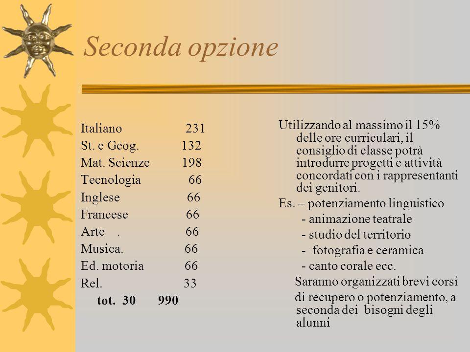Opzioni praticabili per il prossimo anno scolastico Prima opzione Italiano 198 (231) St. e Geog. 117 (132) Mat. Scienze 180 (198) Tecnologia 66 (99) I