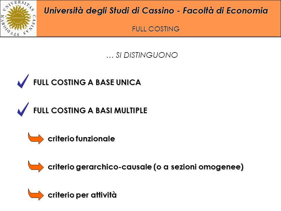 Università degli Studi di Cassino - Facoltà di Economia FULL COSTING FULL COSTING A BASE UNICA FULL COSTING A BASI MULTIPLE criterio funzionale criter