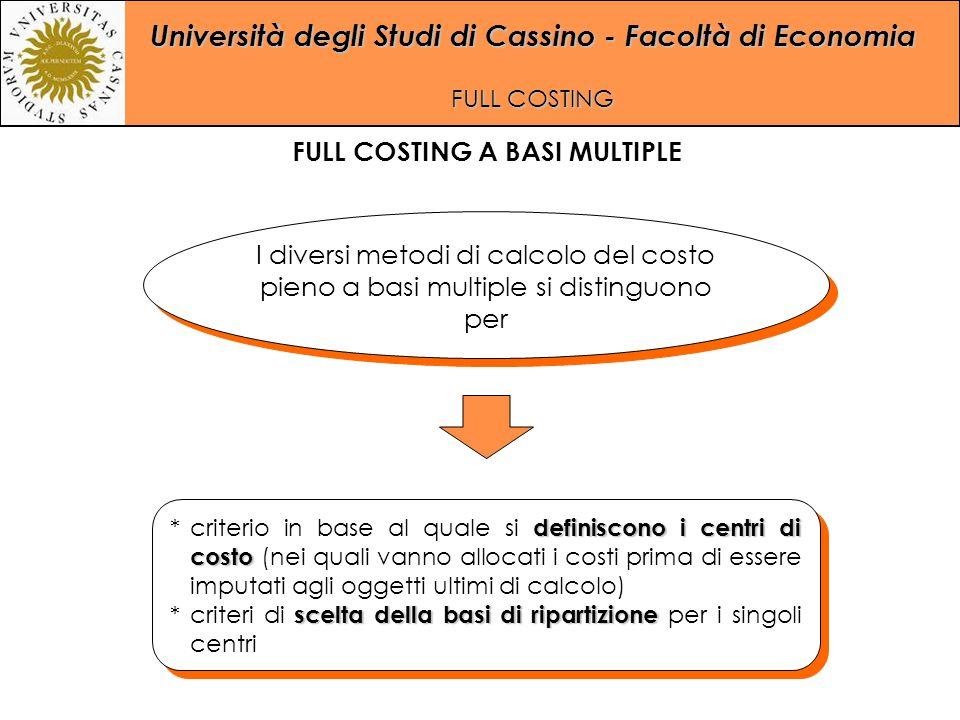 Università degli Studi di Cassino - Facoltà di Economia FULL COSTING I diversi metodi di calcolo del costo pieno a basi multiple si distinguono per de