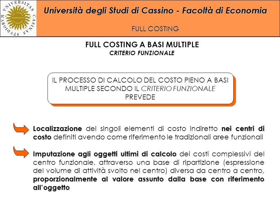 Università degli Studi di Cassino - Facoltà di Economia FULL COSTING IL PROCESSO DI CALCOLO DEL COSTO PIENO A BASI MULTIPLE SECONDO IL CRITERIO FUNZIO