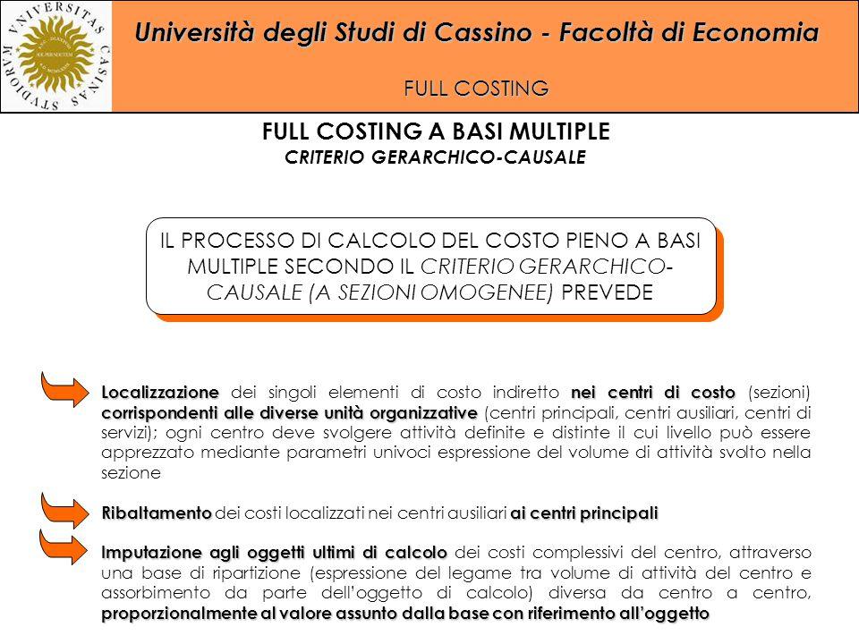Università degli Studi di Cassino - Facoltà di Economia FULL COSTING IL PROCESSO DI CALCOLO DEL COSTO PIENO A BASI MULTIPLE SECONDO IL CRITERIO GERARC