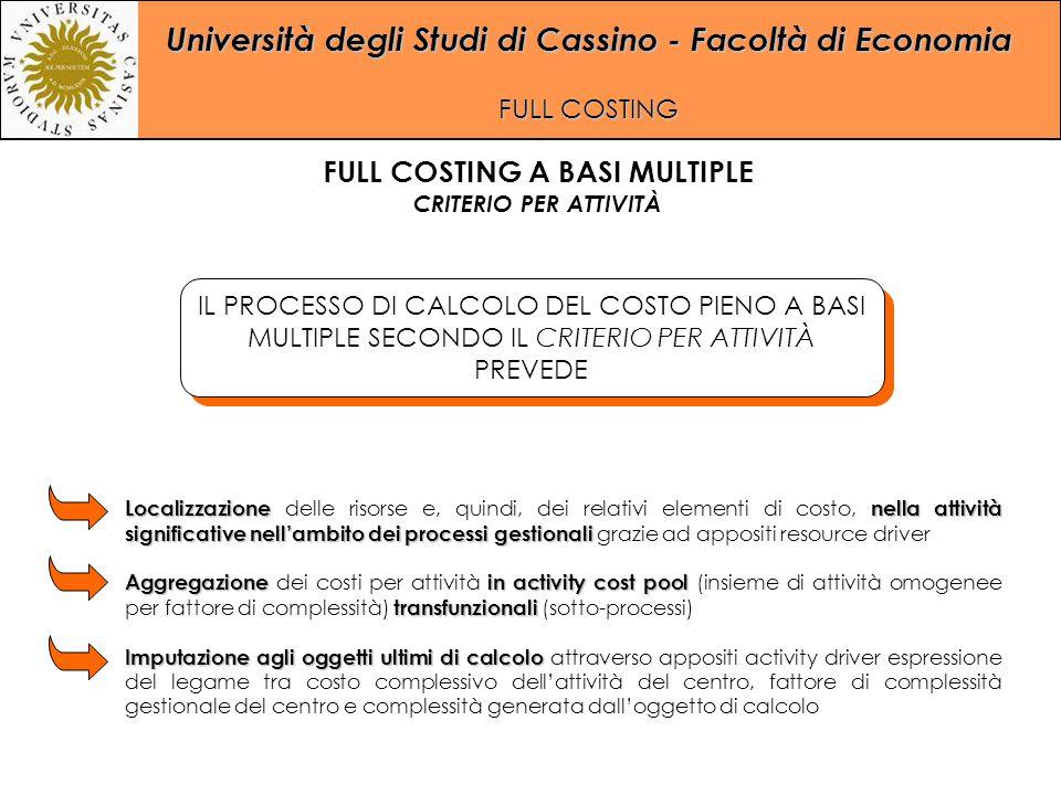 Università degli Studi di Cassino - Facoltà di Economia FULL COSTING IL PROCESSO DI CALCOLO DEL COSTO PIENO A BASI MULTIPLE SECONDO IL CRITERIO PER AT