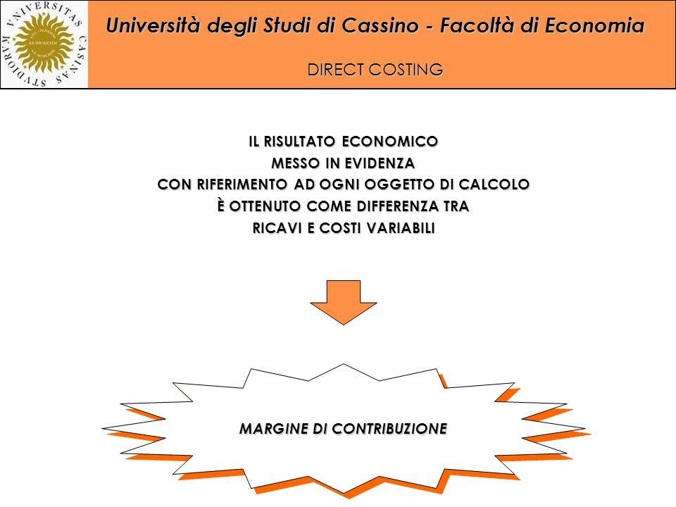 Università degli Studi di Cassino - Facoltà di Economia DIRECT COSTING IL RISULTATO ECONOMICO MESSO IN EVIDENZA CON RIFERIMENTO AD OGNI OGGETTO DI CAL