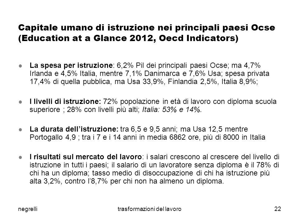 negrellitrasformazioni del lavoro22 Capitale umano di istruzione nei principali paesi Ocse (Education at a Glance 2012, Oecd Indicators) La spesa per istruzione: 6,2% Pil dei principali paesi Ocse; ma 4,7% Irlanda e 4,5% Italia, mentre 7,1% Danimarca e 7,6% Usa; spesa privata 17,4% di quella pubblica, ma Usa 33,9%, Finlandia 2,5%, Italia 8,9%; I livelli di istruzione: 72% popolazione in età di lavoro con diploma scuola superiore ; 28% con livelli più alti; Italia: 53% e 14%.