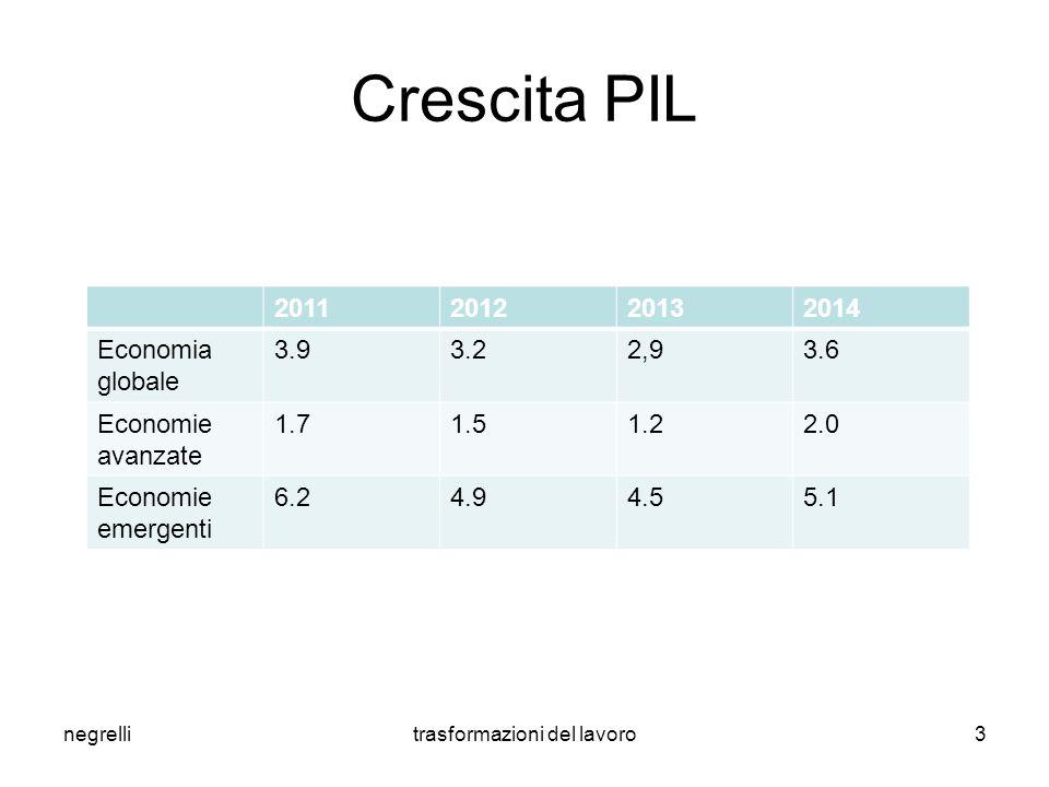 Crescita PIL 2011201220132014 Economia globale 3.93.22,93.6 Economie avanzate 1.71.51.22.0 Economie emergenti 6.24.94.55.1 negrellitrasformazioni del lavoro3
