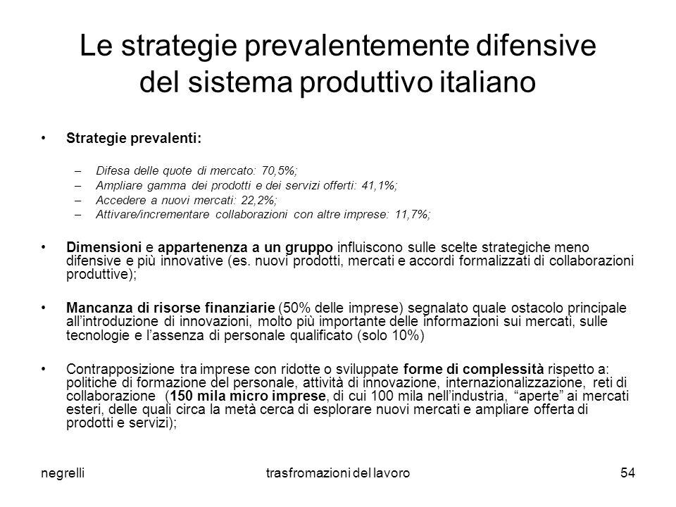 negrellitrasfromazioni del lavoro54 Le strategie prevalentemente difensive del sistema produttivo italiano Strategie prevalenti: –Difesa delle quote di mercato: 70,5%; –Ampliare gamma dei prodotti e dei servizi offerti: 41,1%; –Accedere a nuovi mercati: 22,2%; –Attivare/incrementare collaborazioni con altre imprese: 11,7%; Dimensioni e appartenenza a un gruppo influiscono sulle scelte strategiche meno difensive e più innovative (es.