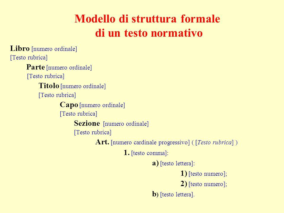 Modello di struttura formale di un testo normativo Libro [numero ordinale] [Testo rubrica] Parte [numero ordinale] [Testo rubrica] Titolo [numero ordinale] [Testo rubrica] Capo [numero ordinale] [Testo rubrica] Sezione [numero ordinale] [Testo rubrica] Art.