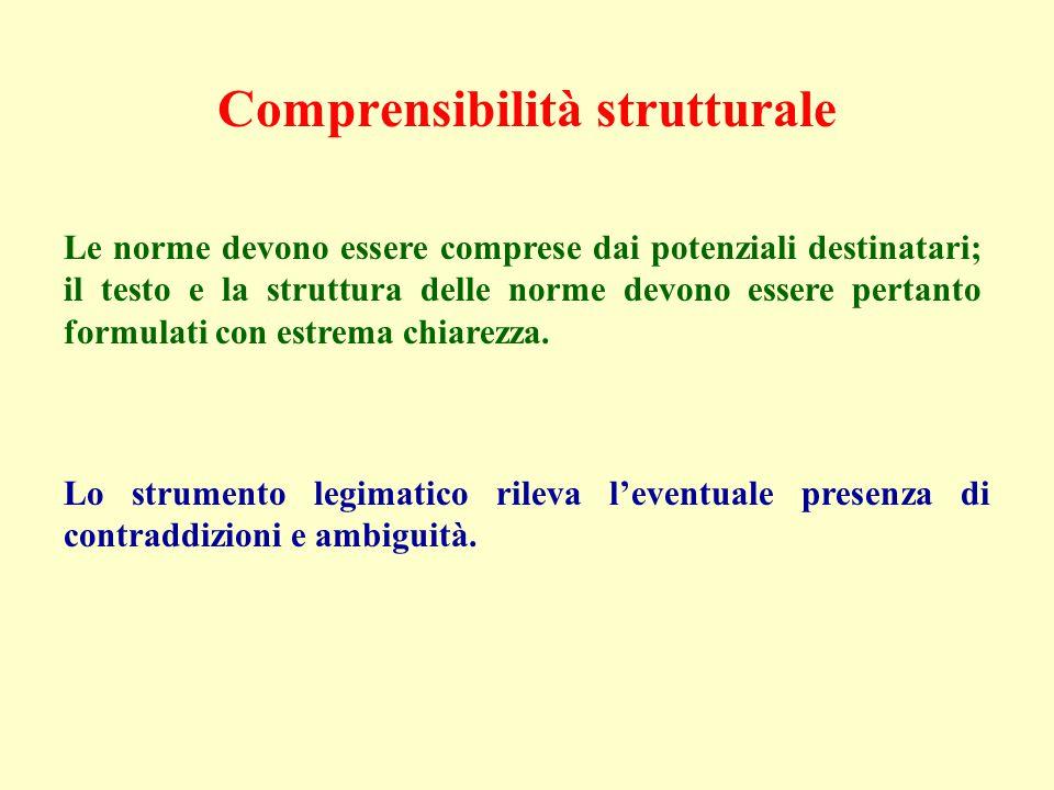 Comprensibilità strutturale Le norme devono essere comprese dai potenziali destinatari; il testo e la struttura delle norme devono essere pertanto formulati con estrema chiarezza.