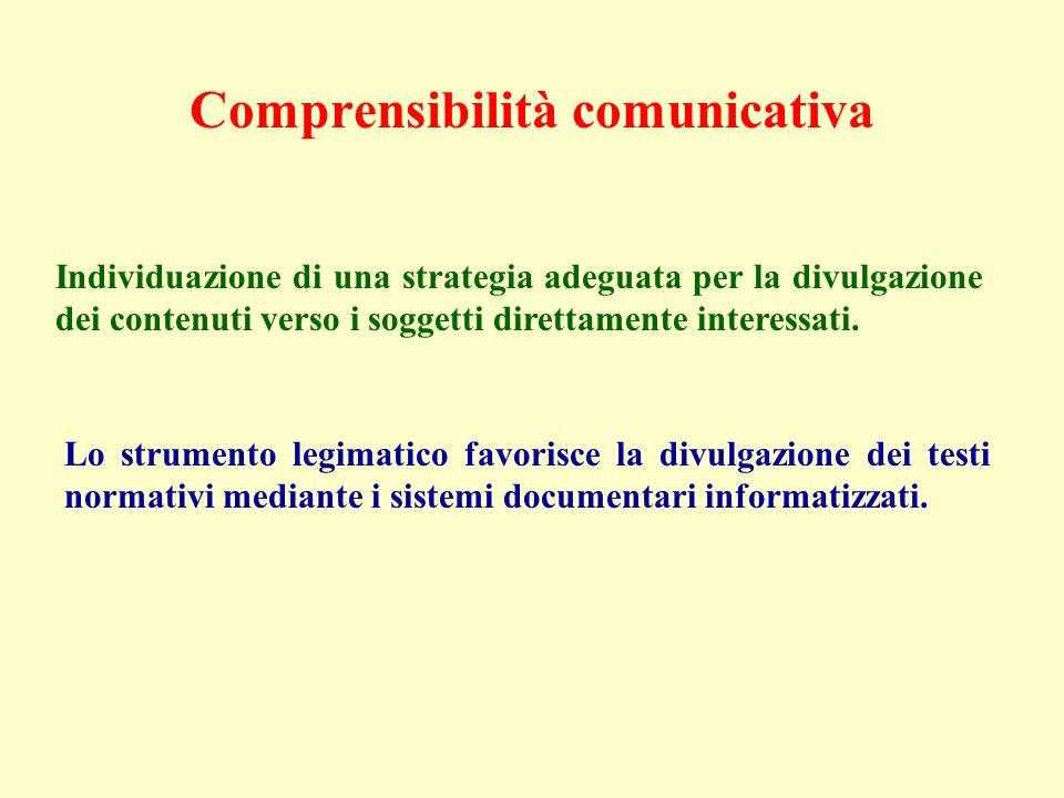 Comprensibilità comunicativa Individuazione di una strategia adeguata per la divulgazione dei contenuti verso i soggetti direttamente interessati.