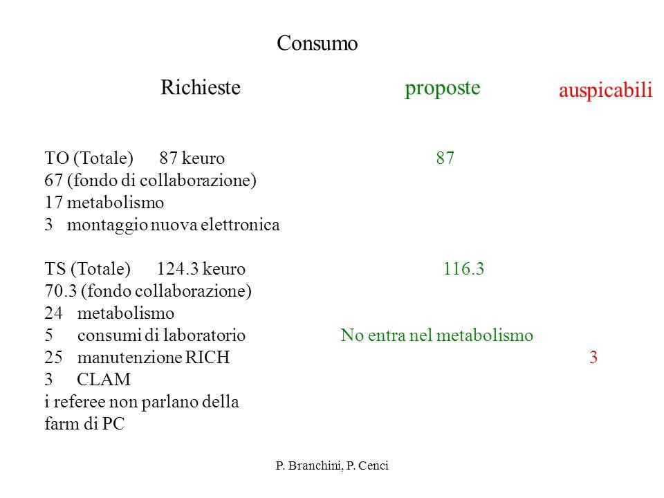 P.Branchini, P.