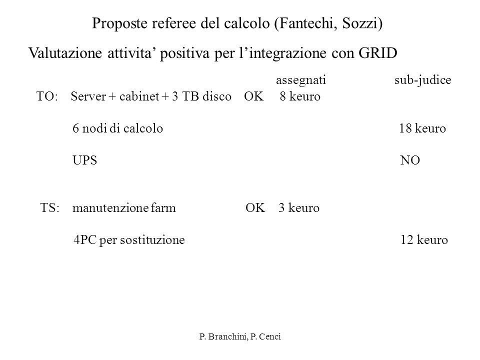 P. Branchini, P.
