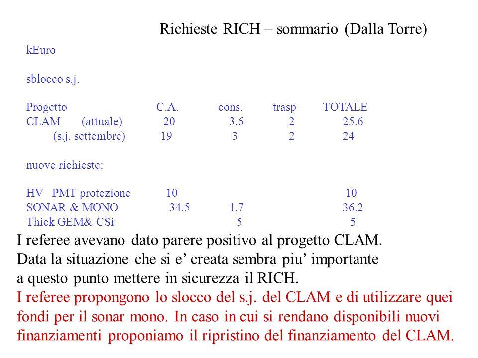 Richieste RICH – sommario (Dalla Torre) kEuro sblocco s.j.