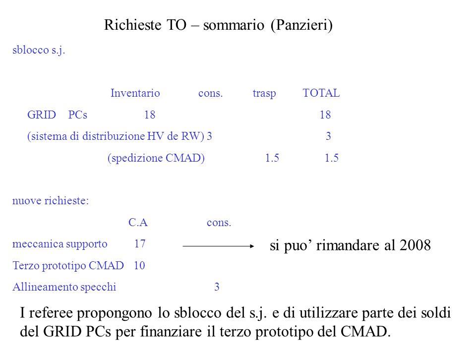 Richieste TO – sommario (Panzieri) sblocco s.j. Inventario cons.