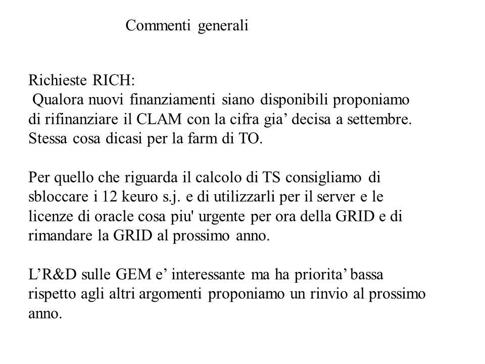 Commenti generali Richieste RICH: Qualora nuovi finanziamenti siano disponibili proponiamo di rifinanziare il CLAM con la cifra gia' decisa a settembre.