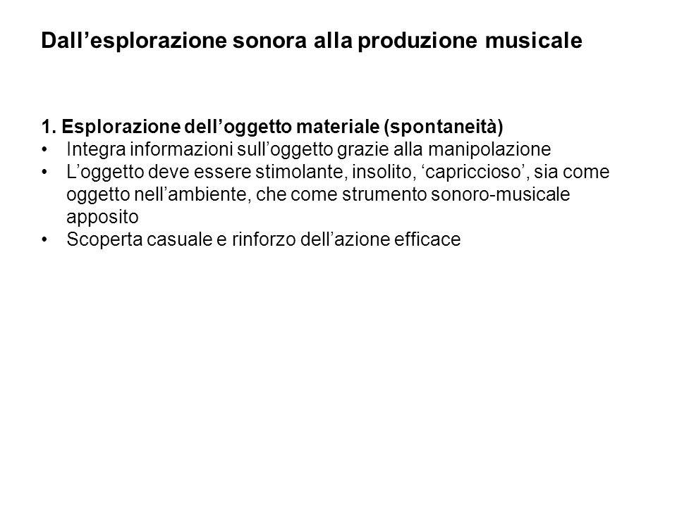 Dall'esplorazione sonora alla produzione musicale 1. Esplorazione dell'oggetto materiale (spontaneità) Integra informazioni sull'oggetto grazie alla m