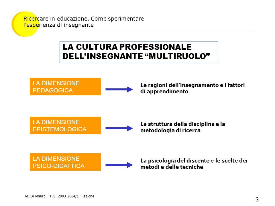 4 L'influenza dell'extra-scuola e i rapporti con il territorio LA DIMENSIONE SOCIO-CULTURALE Ricercare in educazione.