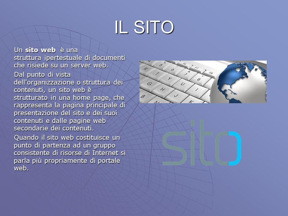 IL SITO Un sito web è una struttura ipertestuale di documenti che risiede su un server web. Un sito web è una struttura ipertestuale di documenti che