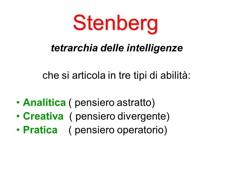 Stenberg tetrarchia delle intelligenze che si articola in tre tipi di abilità: Analitica ( pensiero astratto) Creativa ( pensiero divergente) Pratica ( pensiero operatorio)