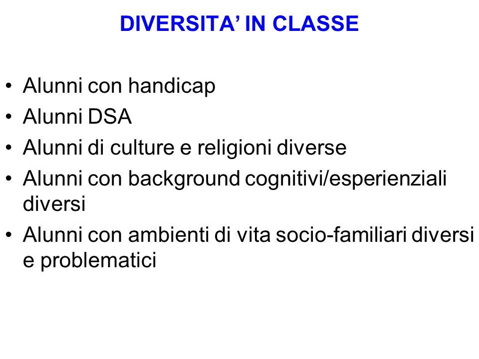 DIVERSITA' IN CLASSE Alunni con handicap Alunni DSA Alunni di culture e religioni diverse Alunni con background cognitivi/esperienziali diversi Alunni con ambienti di vita socio-familiari diversi e problematici